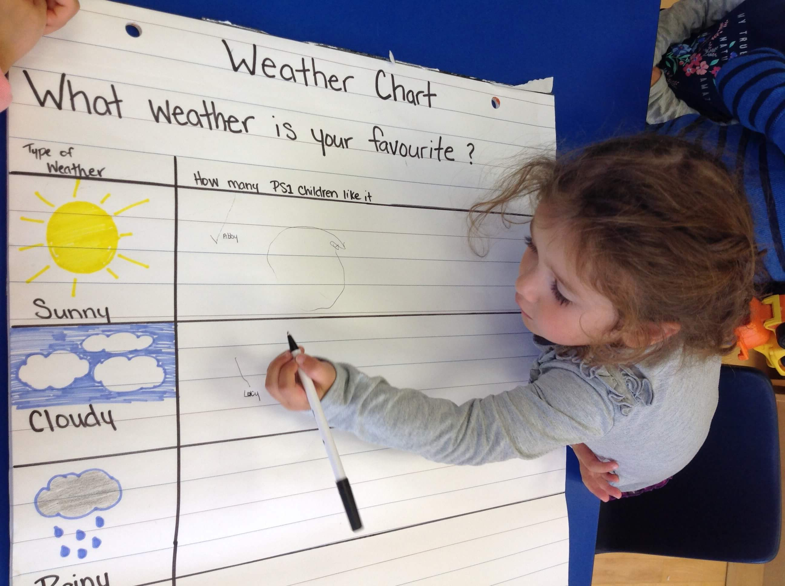 charting the weather on paper