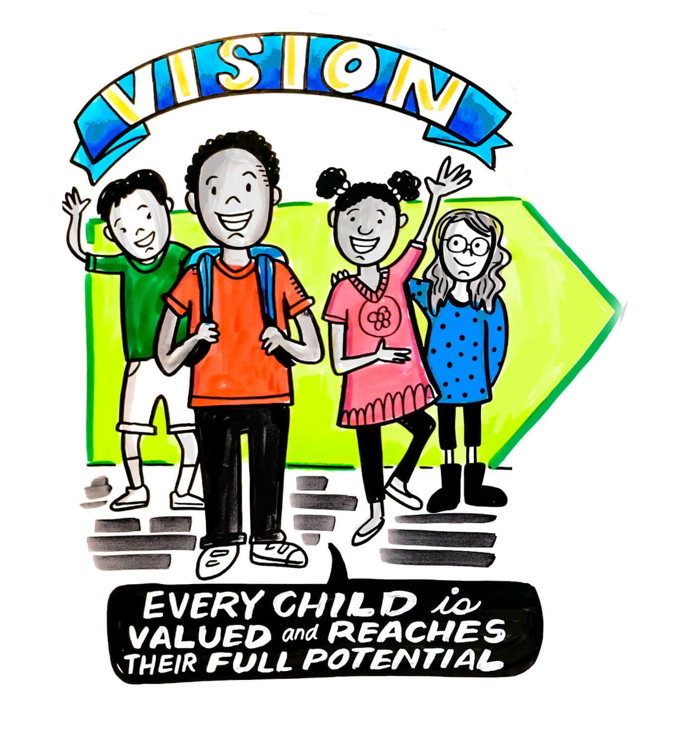 Our Vision - Every child is valued and reaches their full potential